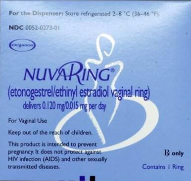 NuvaRing Lawsuit